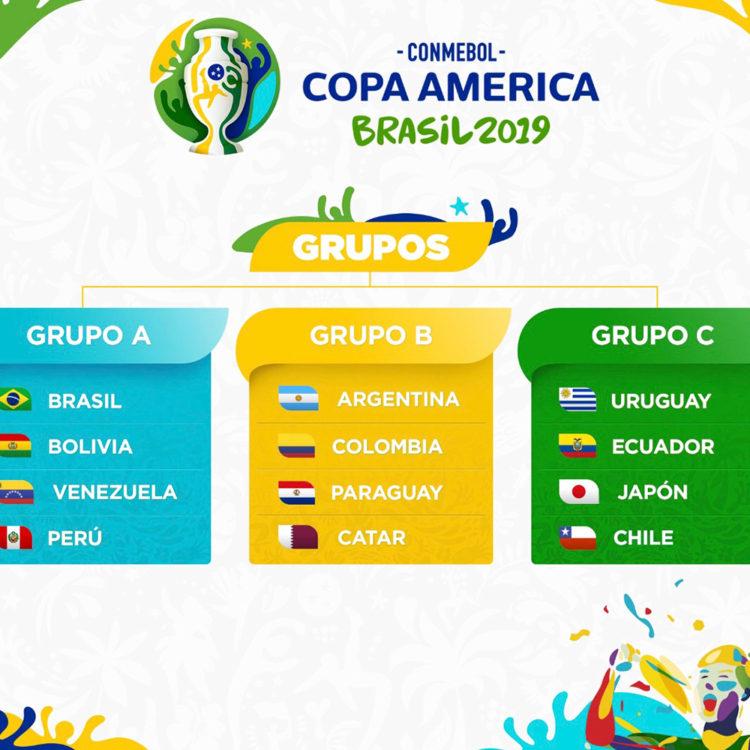 南米選手権 日程
