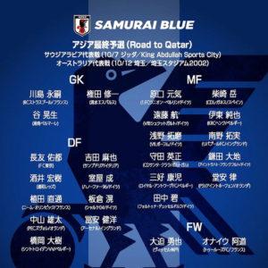 10月の強敵2連戦に挑むサムライブルーの召集メンバーが発表!東京五輪で大活躍の田中碧選手が2年ぶりに代表復帰!